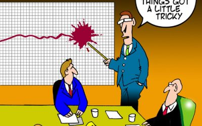 Corporate Days